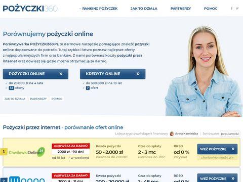 7chwilowki.pl darmowe rankingi