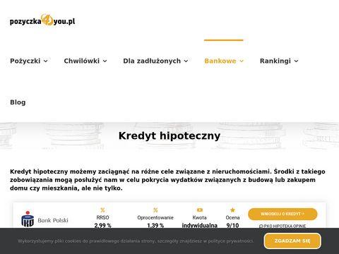 Mieszkanienakredyt.pl