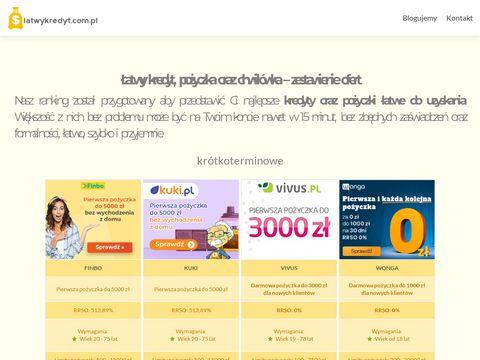 Łatwa pożyczka online bez problemów