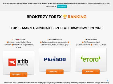 Lista najlepszych brokerów Forex