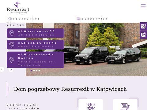 Resurrexit.pl
